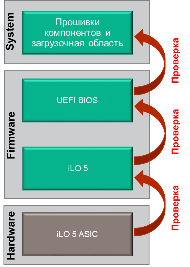 HPE Silicon Root of Trust-8.png
